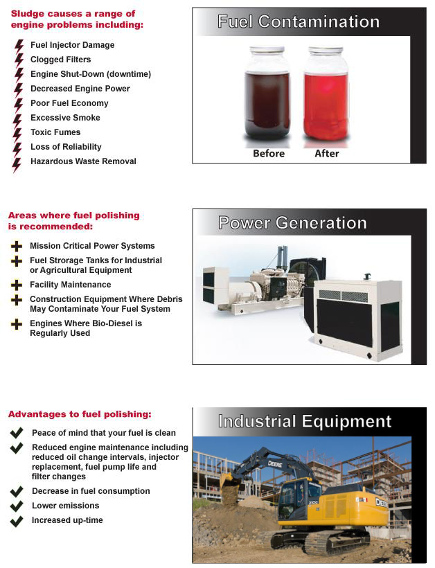 fuel polishing | fuel treatment | fuel filtration | fuel water removal | fuel emission control